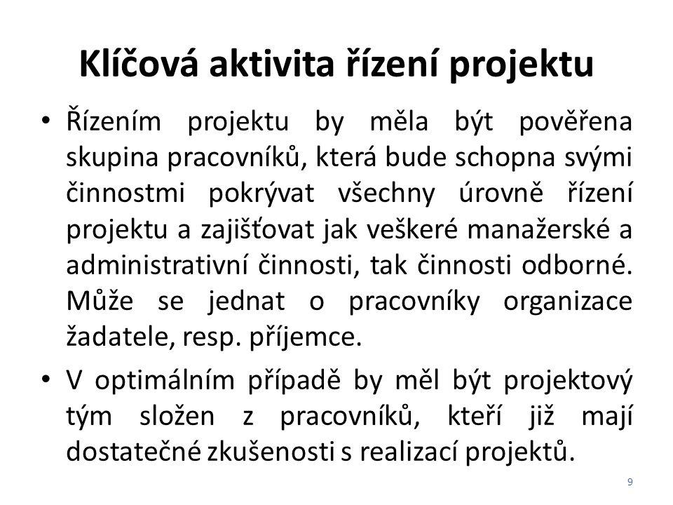Klíčová aktivita řízení projektu