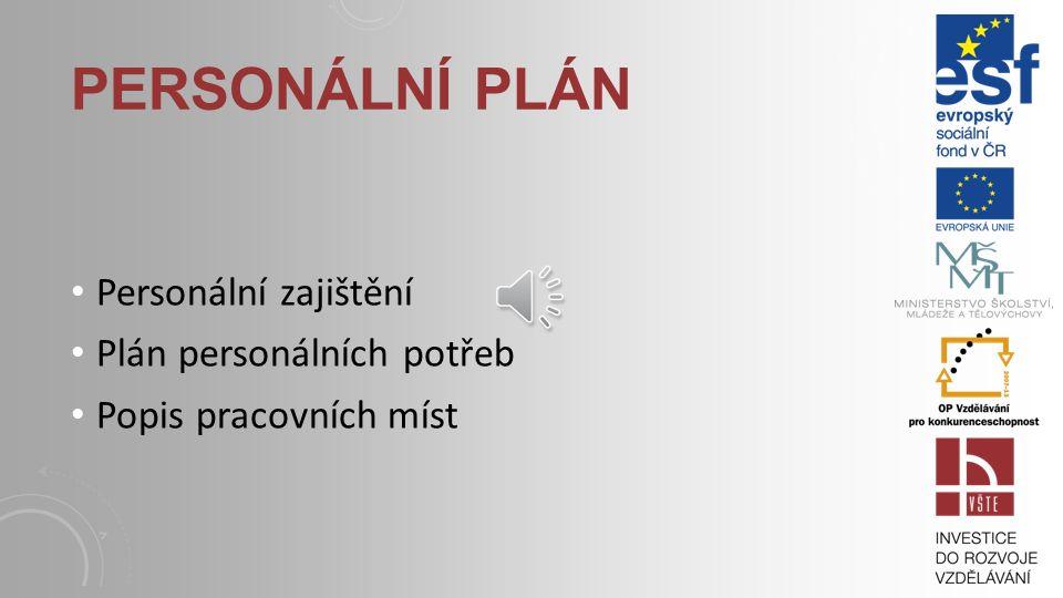 personální plán Personální zajištění Plán personálních potřeb