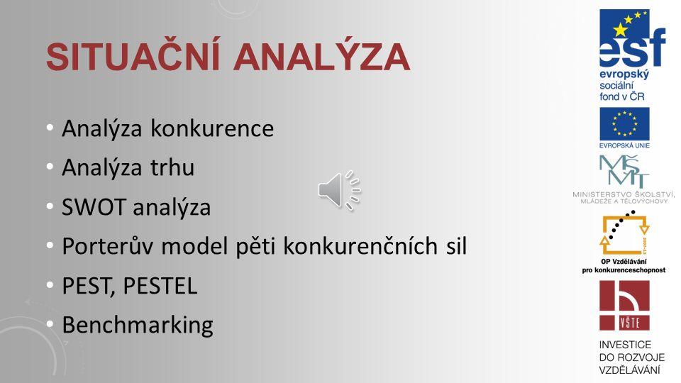 Situační analýza Analýza konkurence Analýza trhu SWOT analýza