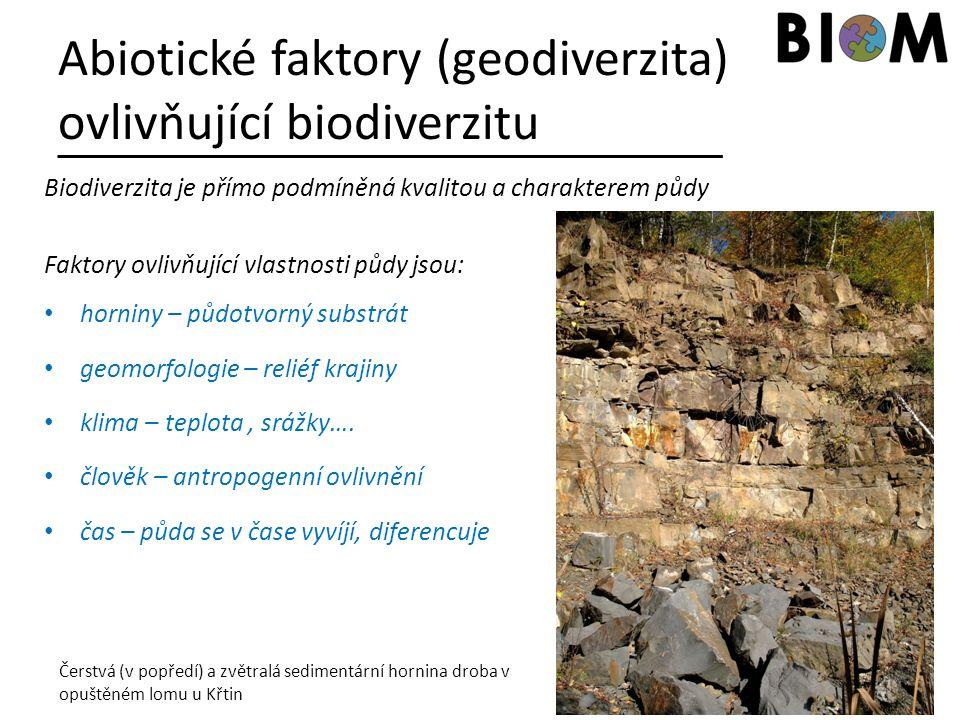 Abiotické faktory (geodiverzita) ovlivňující biodiverzitu