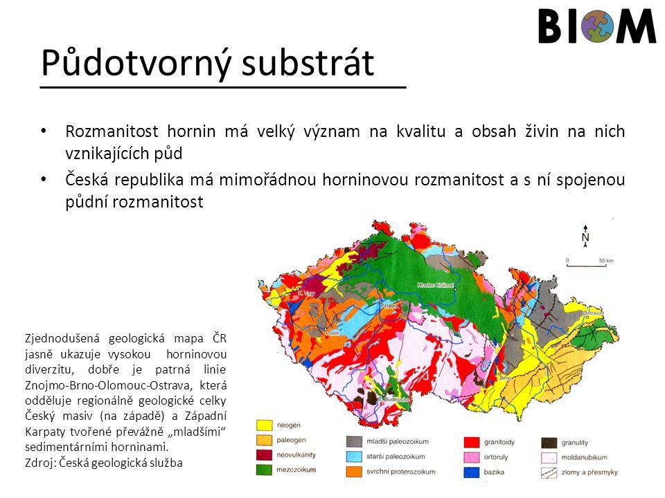Půdotvorný substrát Rozmanitost hornin má velký význam na kvalitu a obsah živin na nich vznikajících půd.