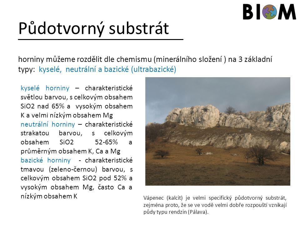 Půdotvorný substrát horniny můžeme rozdělit dle chemismu (minerálního složení ) na 3 základní typy: kyselé, neutrální a bazické (ultrabazické)