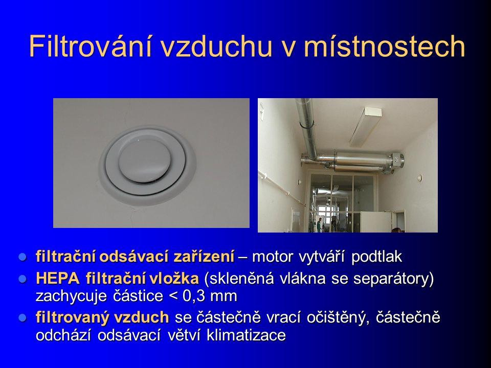 Filtrování vzduchu v místnostech