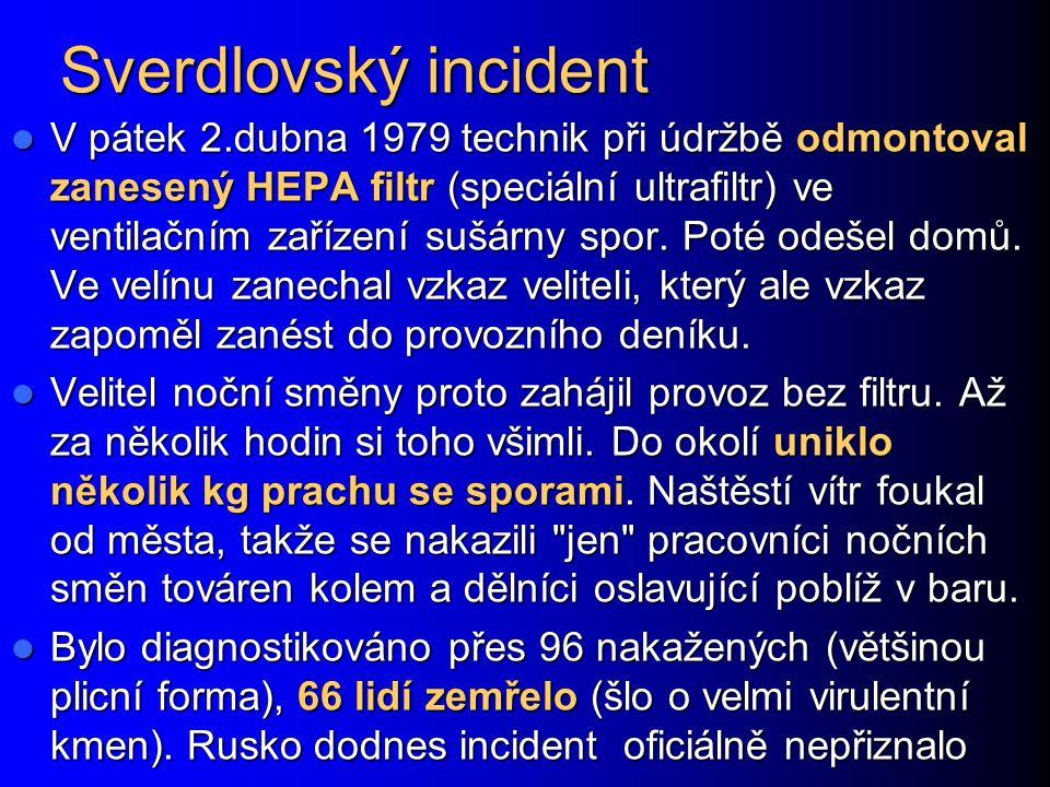 Sverdlovský incident
