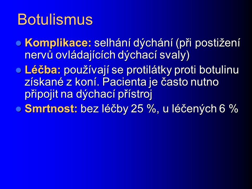 Botulismus Komplikace: selhání dýchání (při postižení nervů ovládajících dýchací svaly)