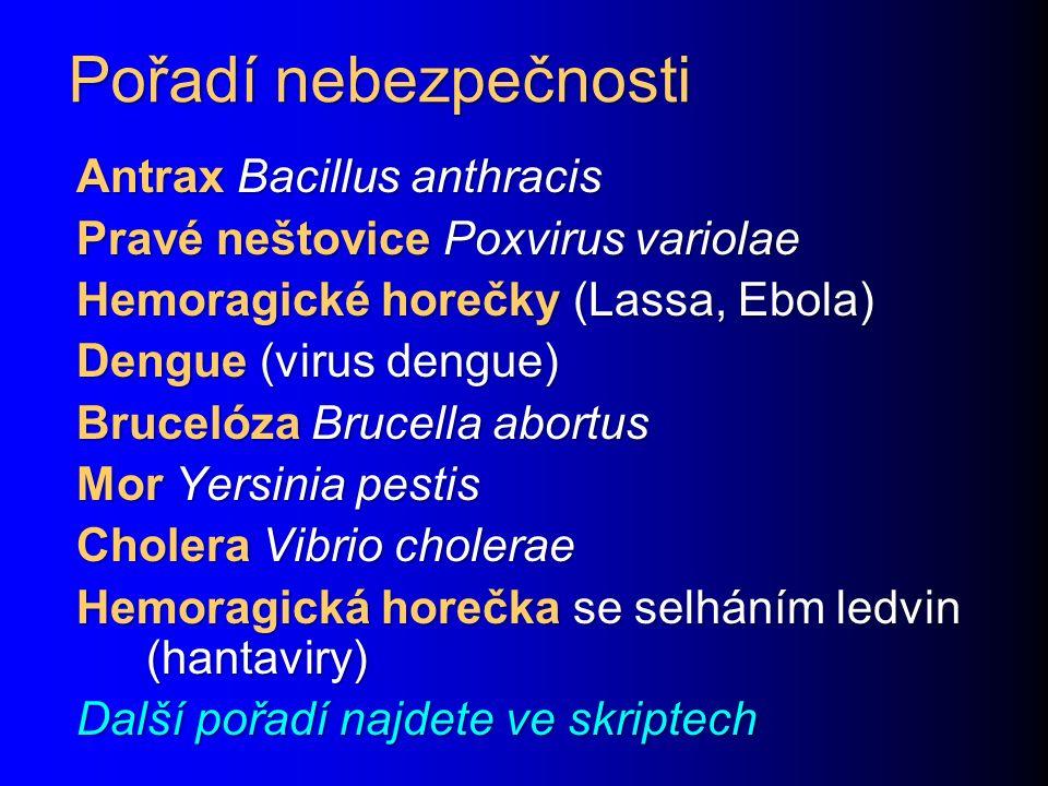 Pořadí nebezpečnosti Antrax Bacillus anthracis