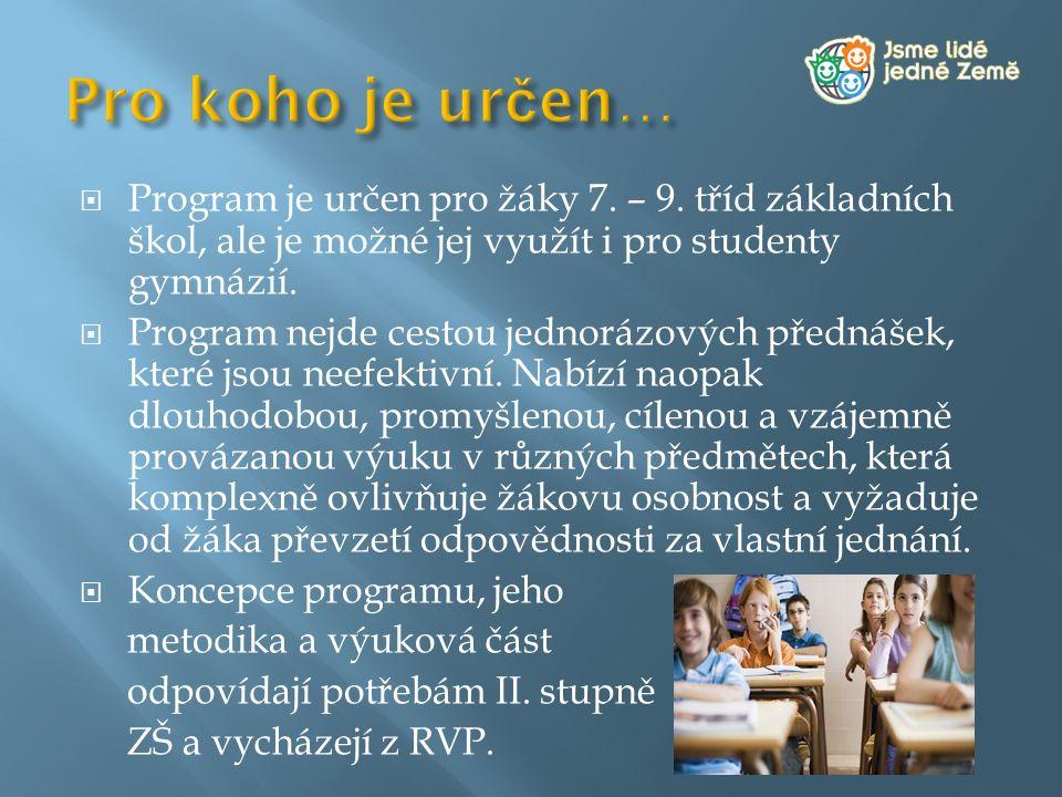 Pro koho je určen… Program je určen pro žáky 7. – 9. tříd základních škol, ale je možné jej využít i pro studenty gymnázií.