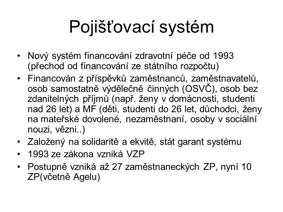 Pojišťovací systém Nový systém financování zdravotní péče od 1993 (přechod od financování ze státního rozpočtu)