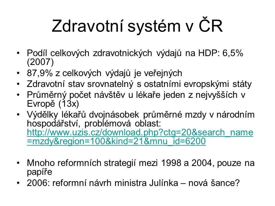 Zdravotní systém v ČR Podíl celkových zdravotnických výdajů na HDP: 6,5% (2007) 87,9% z celkových výdajů je veřejných.
