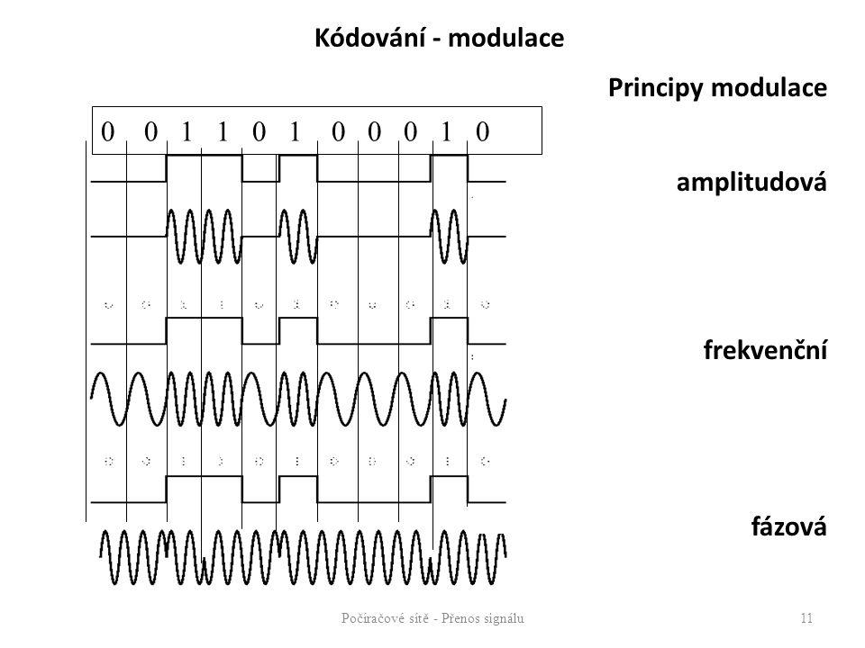 Počíračové sítě - Přenos signálu