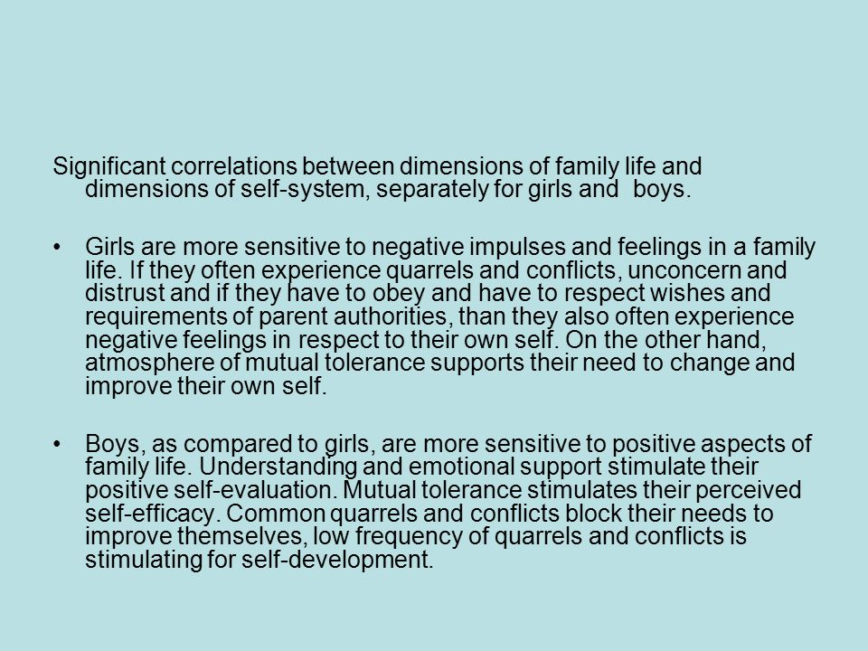 Significant correlations between dimensions of family life and dimensions of self-system, separately for girls and boys.