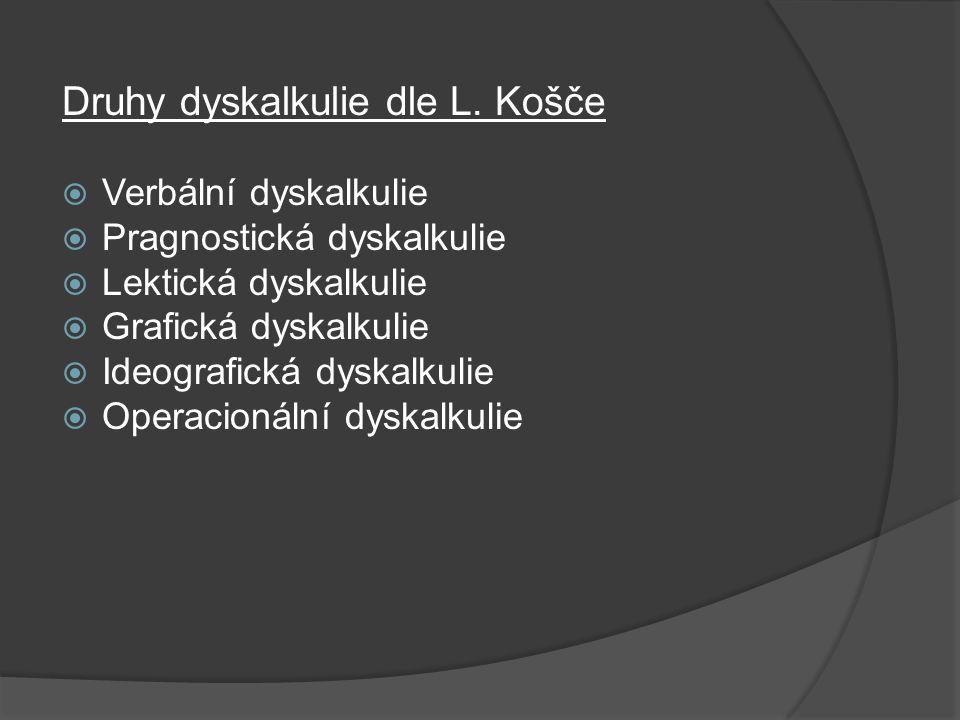 Druhy dyskalkulie dle L. Košče