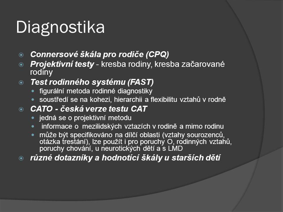 Diagnostika Connersové škála pro rodiče (CPQ)