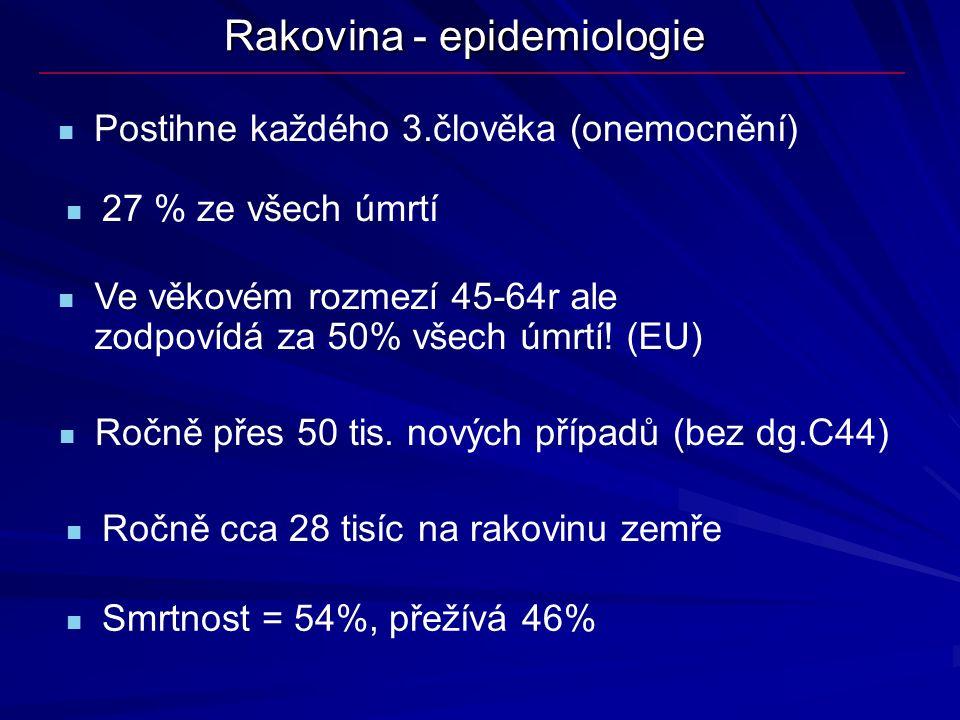 Rakovina - epidemiologie