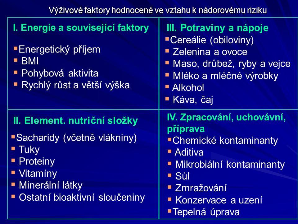 Výživové faktory hodnocené ve vztahu k nádorovému riziku