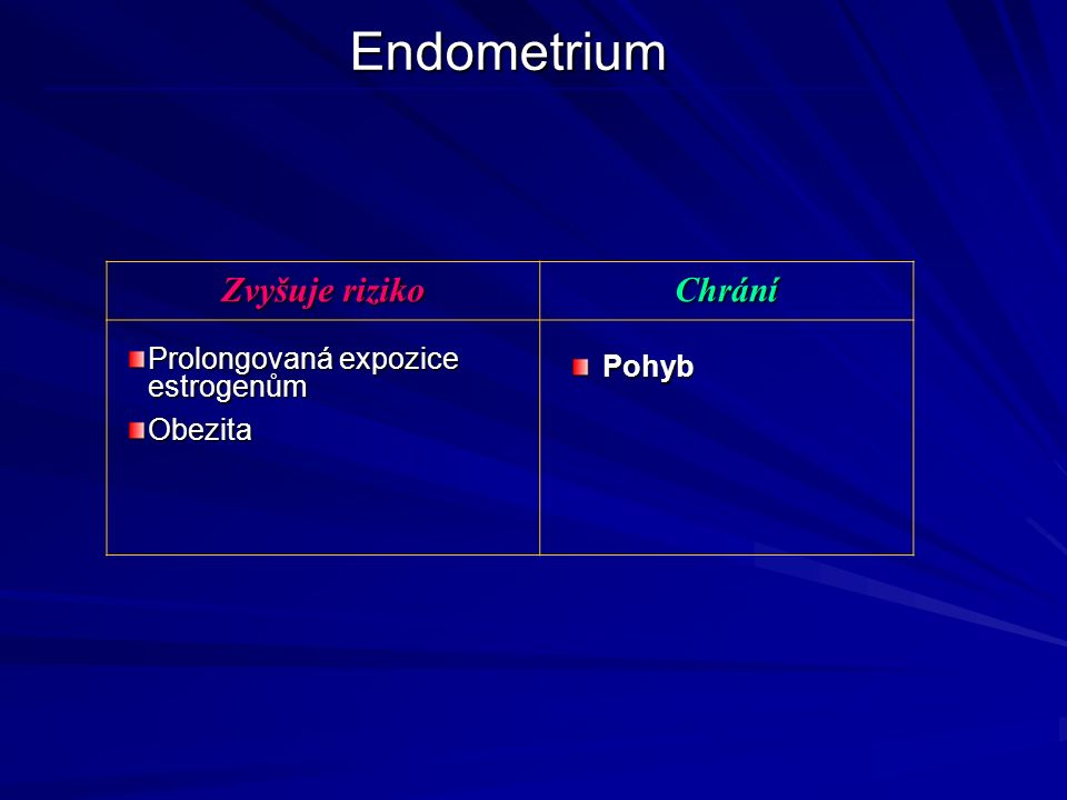 Endometrium Zvyšuje riziko Chrání Prolongovaná expozice estrogenům
