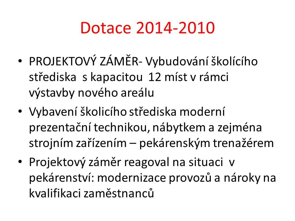 Dotace 2014-2010 PROJEKTOVÝ ZÁMĚR- Vybudování školícího střediska s kapacitou 12 míst v rámci výstavby nového areálu.