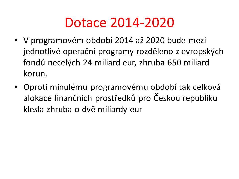 Dotace 2014-2020