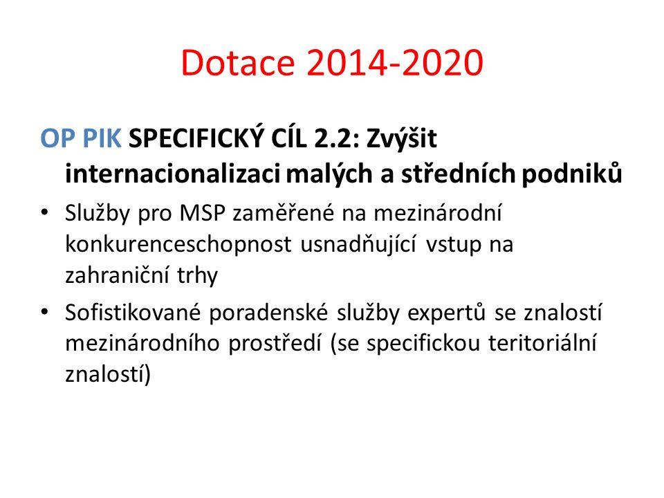 Dotace 2014-2020 OP PIK SPECIFICKÝ CÍL 2.2: Zvýšit internacionalizaci malých a středních podniků.
