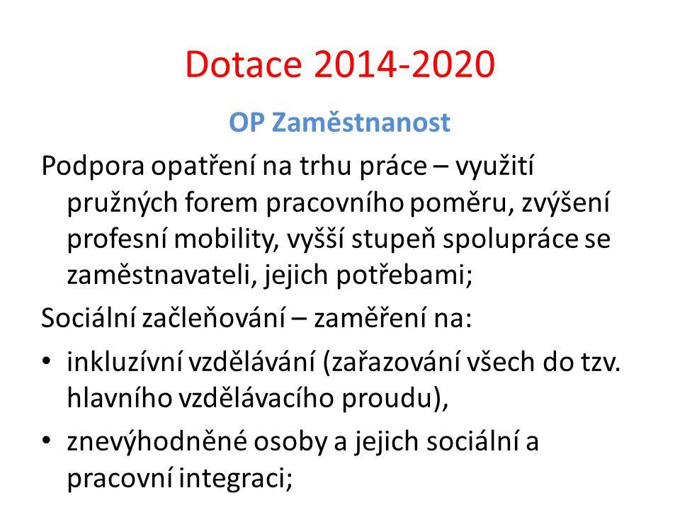 Dotace 2014-2020 OP Zaměstnanost