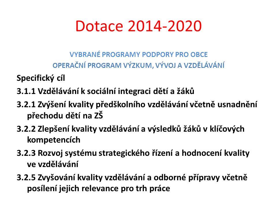 Dotace 2014-2020 Specifický cíl