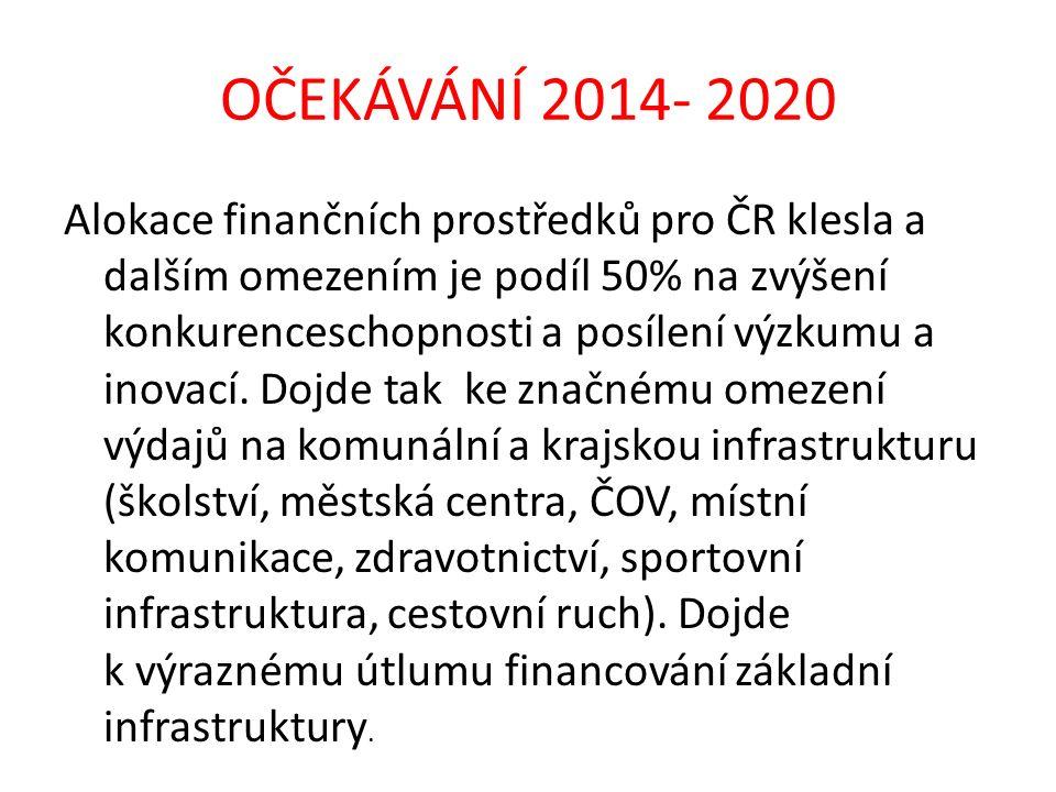 OČEKÁVÁNÍ 2014- 2020