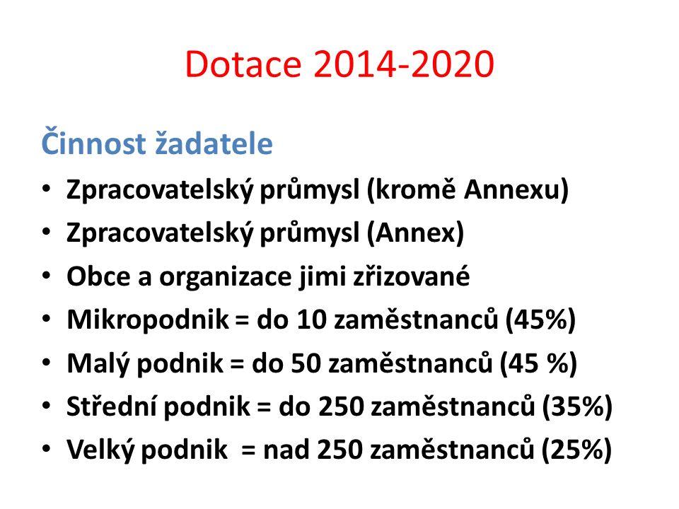 Dotace 2014-2020 Činnost žadatele