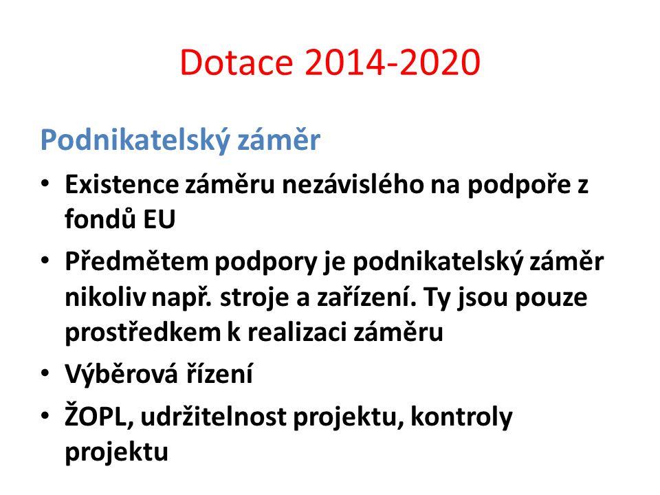 Dotace 2014-2020 Podnikatelský záměr