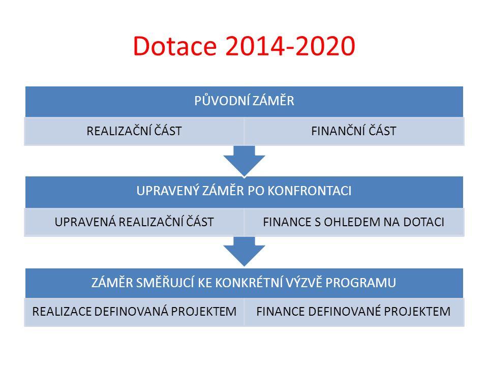 Dotace 2014-2020 PŮVODNÍ ZÁMĚR REALIZAČNÍ ČÁST FINANČNÍ ČÁST