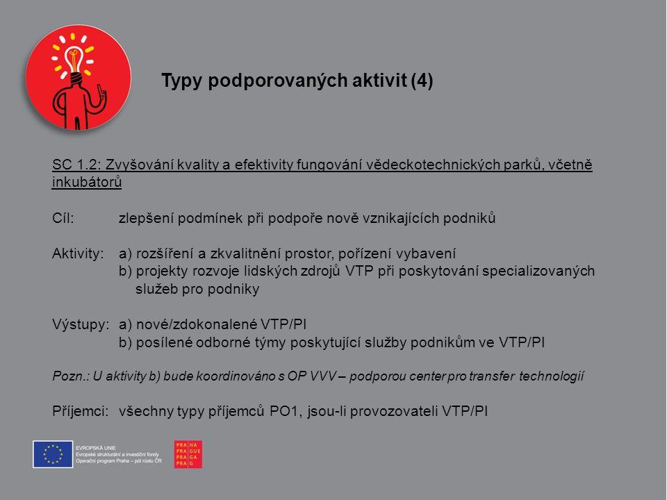 Typy podporovaných aktivit (4)