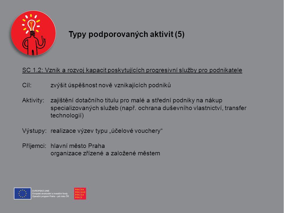 Typy podporovaných aktivit (5)