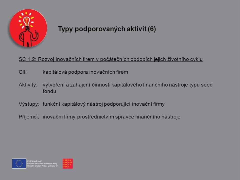 Typy podporovaných aktivit (6)