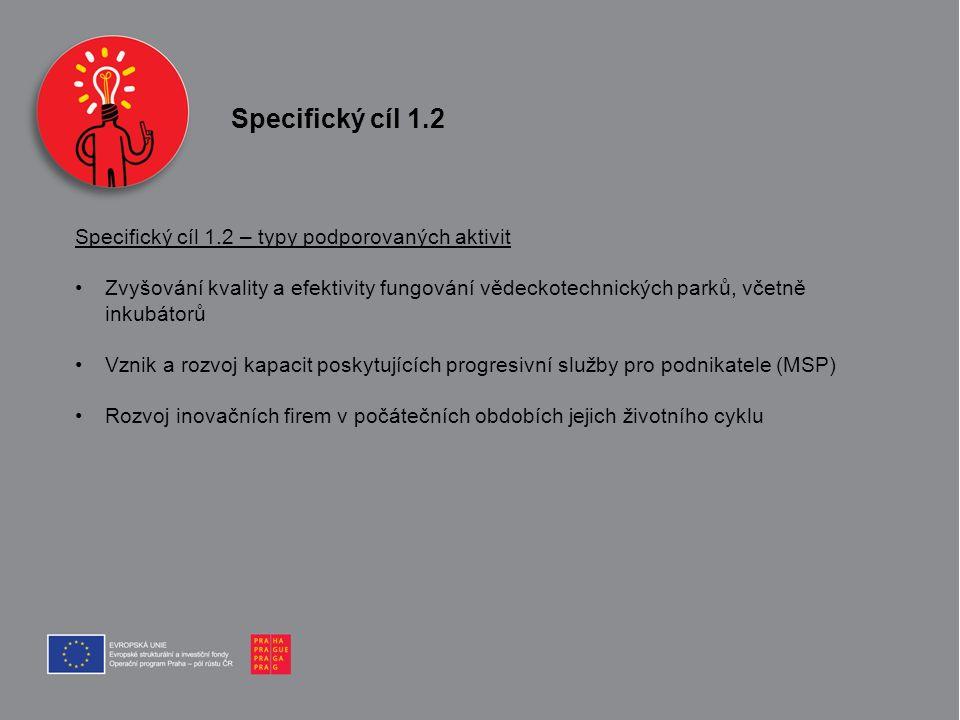 Specifický cíl 1.2 Specifický cíl 1.2 – typy podporovaných aktivit