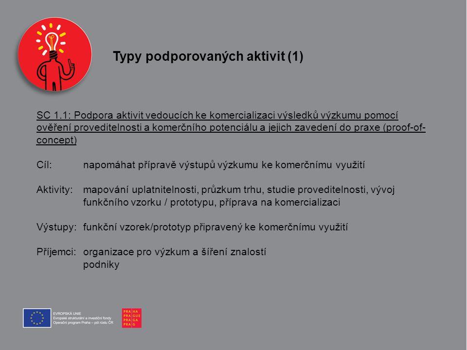 Typy podporovaných aktivit (1)