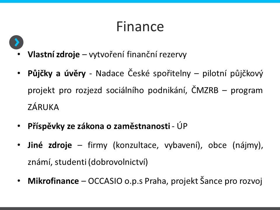 Finance Vlastní zdroje – vytvoření finanční rezervy