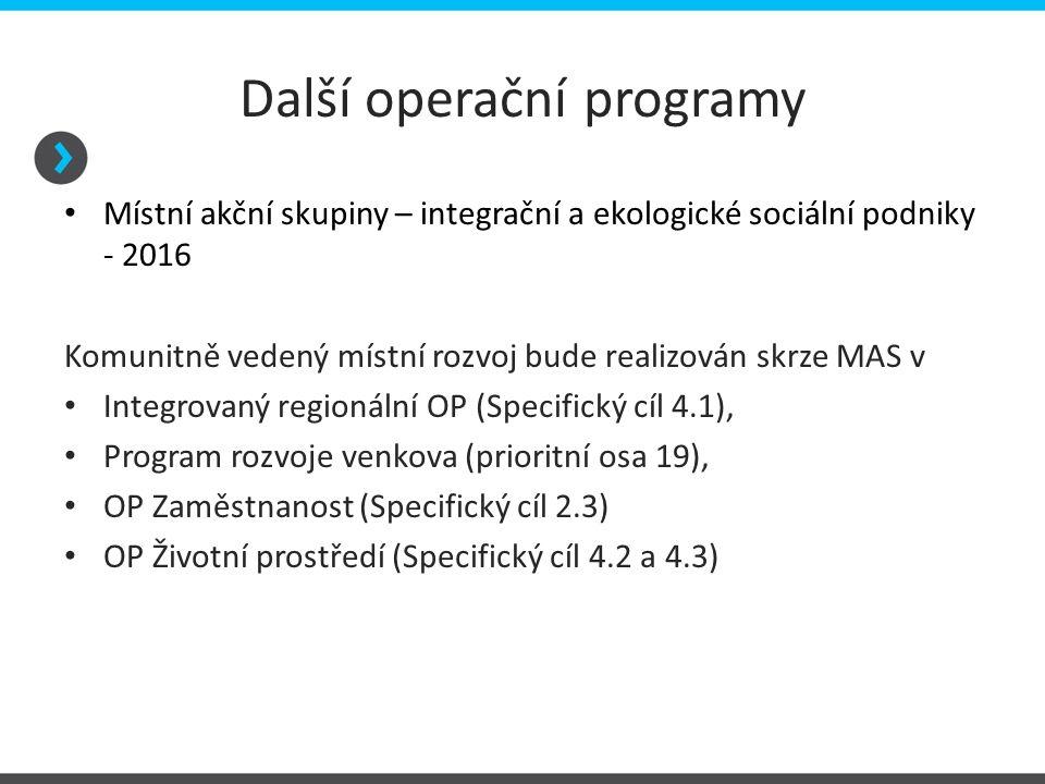 Další operační programy