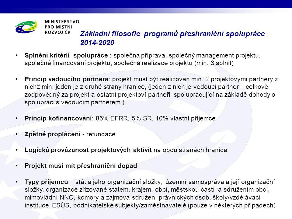 Základní filosofie programů přeshraniční spolupráce 2014-2020