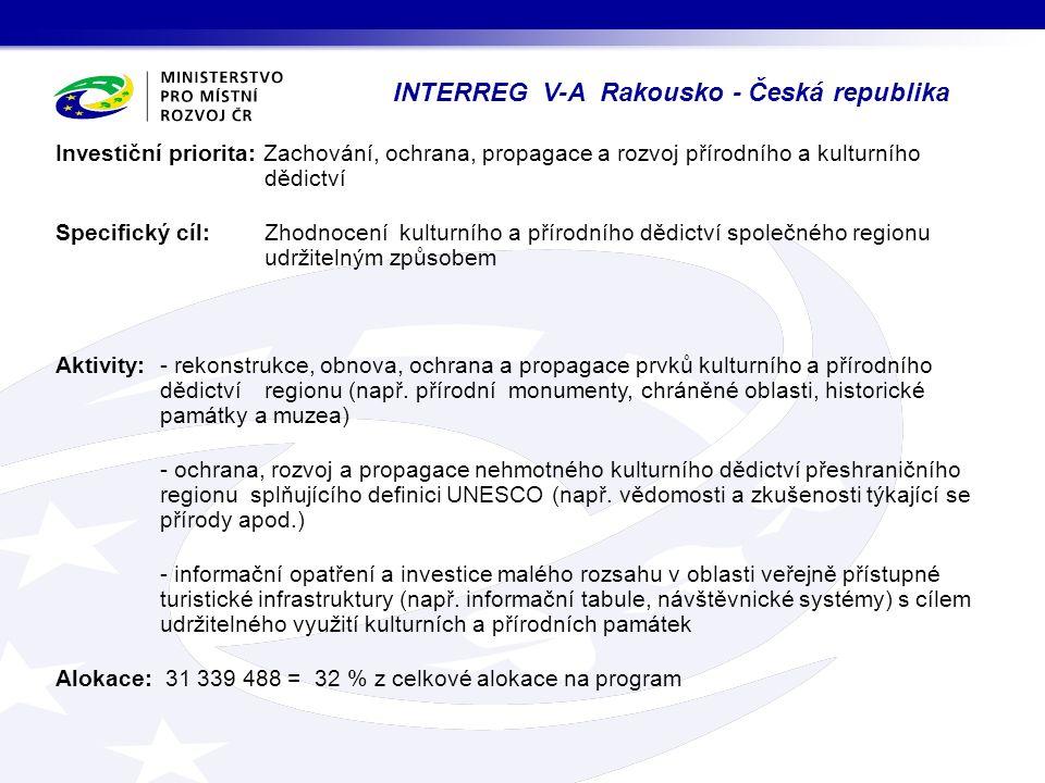 INTERREG V-A Rakousko - Česká republika