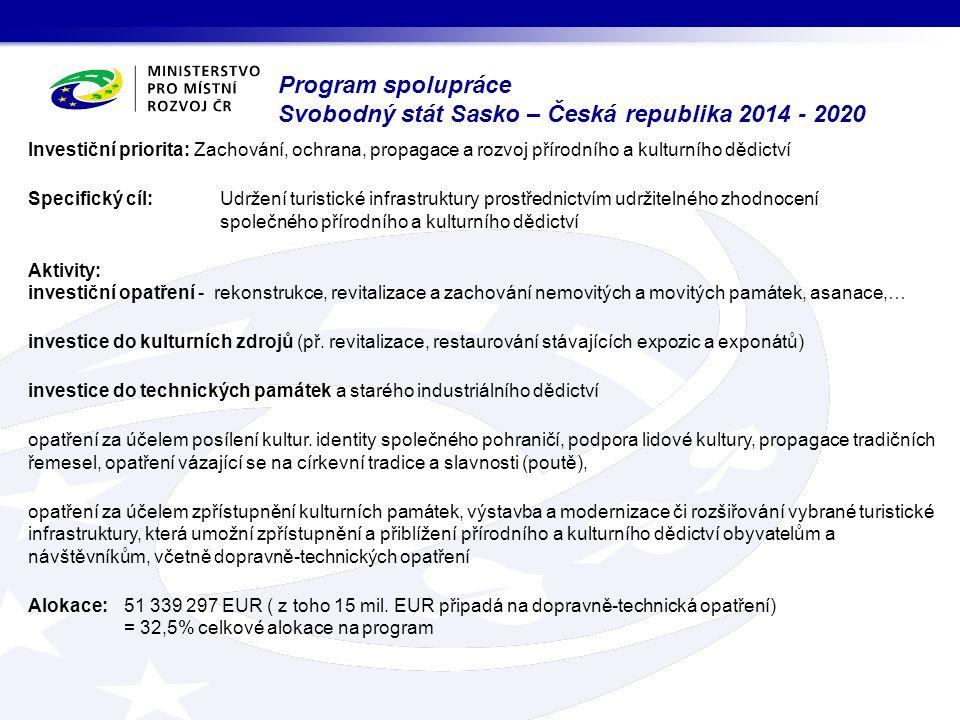 Program spolupráce Svobodný stát Sasko – Česká republika 2014 - 2020