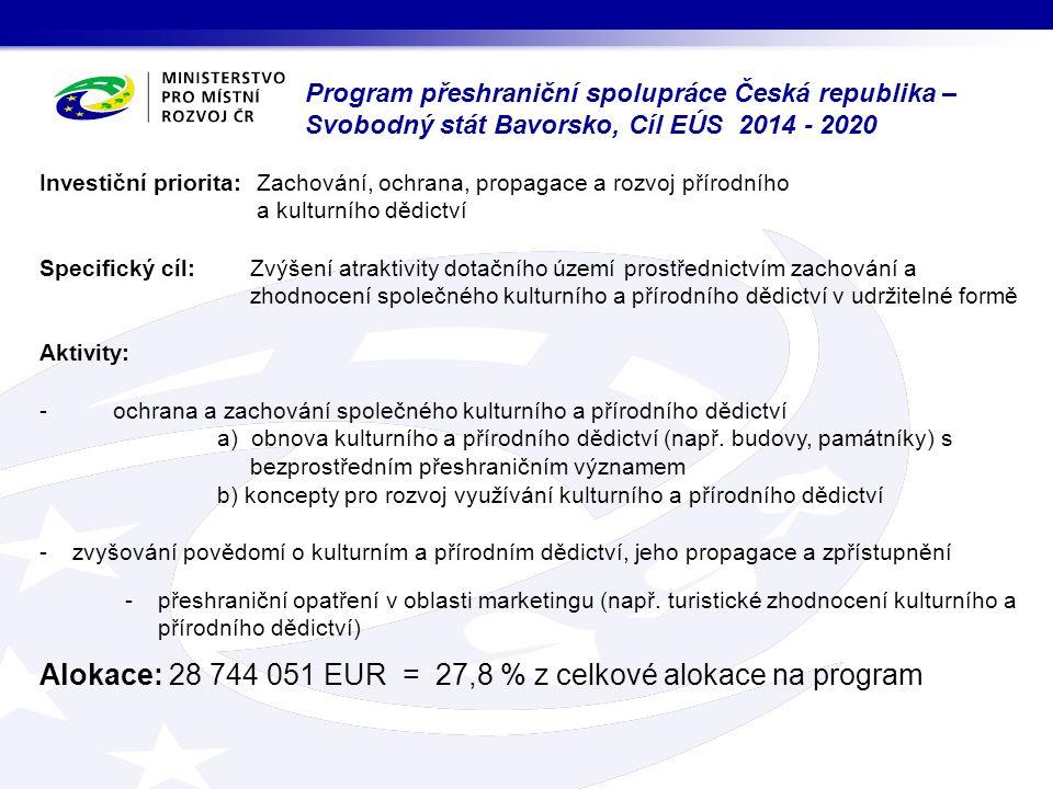 Alokace: 28 744 051 EUR = 27,8 % z celkové alokace na program