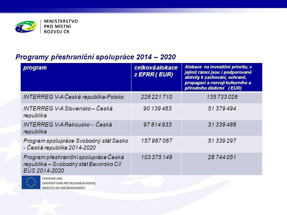 Programy přeshraniční spolupráce 2014 – 2020