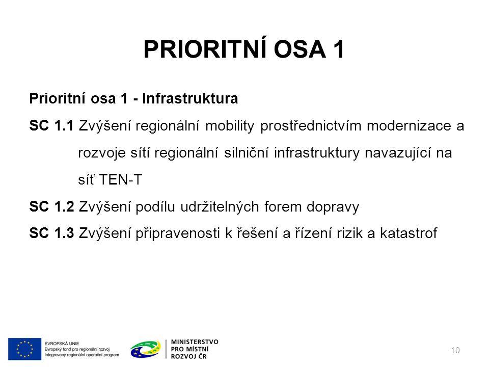 Prioritní osa 1 Prioritní osa 1 - Infrastruktura