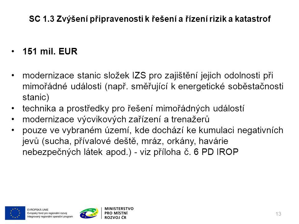 SC 1.3 Zvýšení připravenosti k řešení a řízení rizik a katastrof