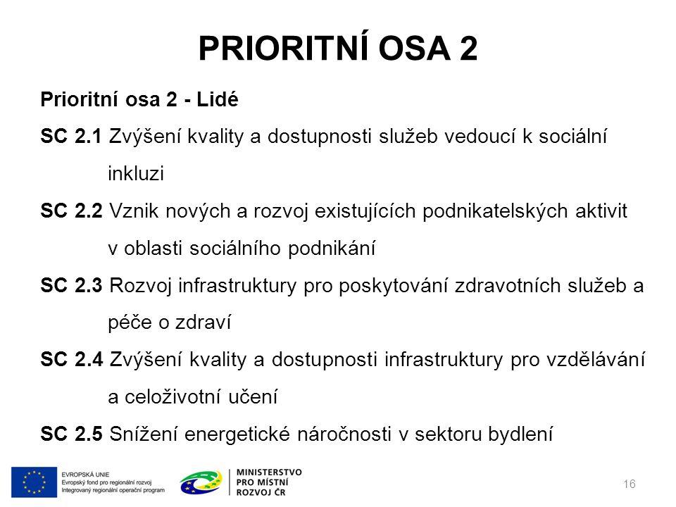 Prioritní osa 2 Prioritní osa 2 - Lidé