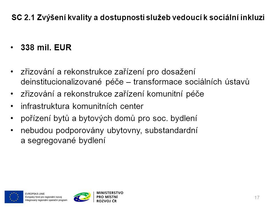 SC 2.1 Zvýšení kvality a dostupnosti služeb vedoucí k sociální inkluzi
