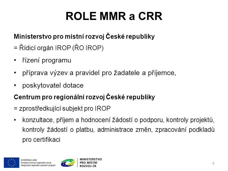 Role MMR a CRR řízení programu