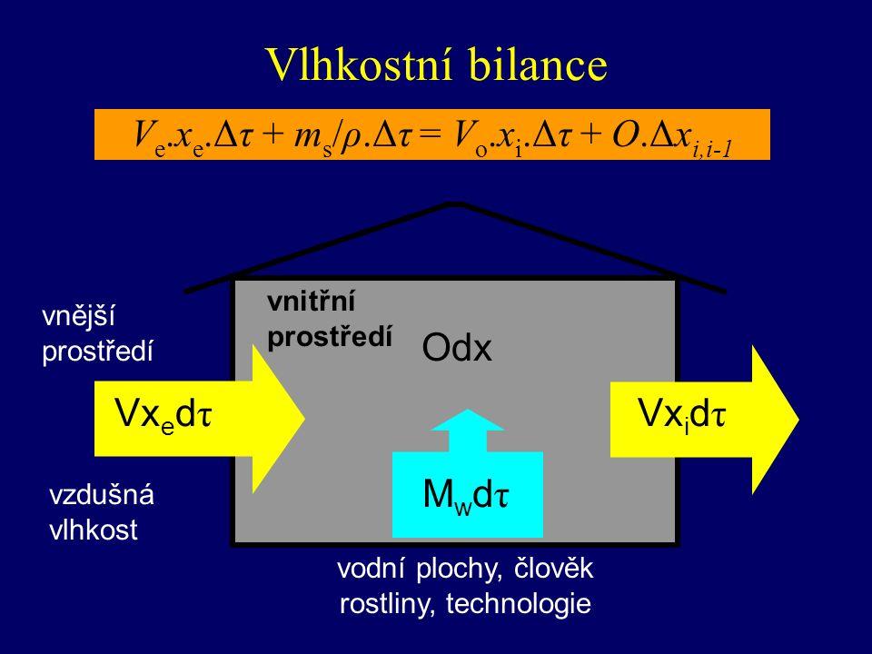 Ve.xe.Δτ + ms/ρ.Δτ = Vo.xi.Δτ + O.Δxi,i-1