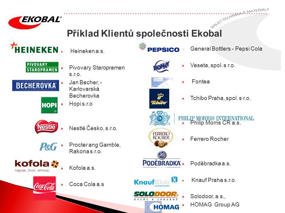 Příklad Klientů společnosti Ekobal