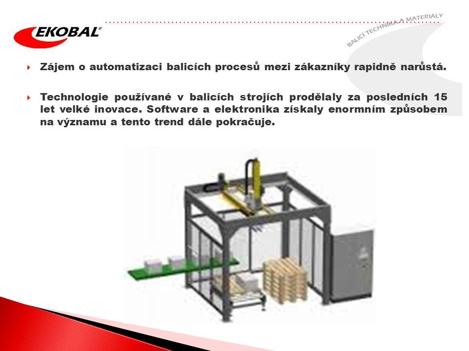 Zájem o automatizaci balicích procesů mezi zákazníky rapidně narůstá.
