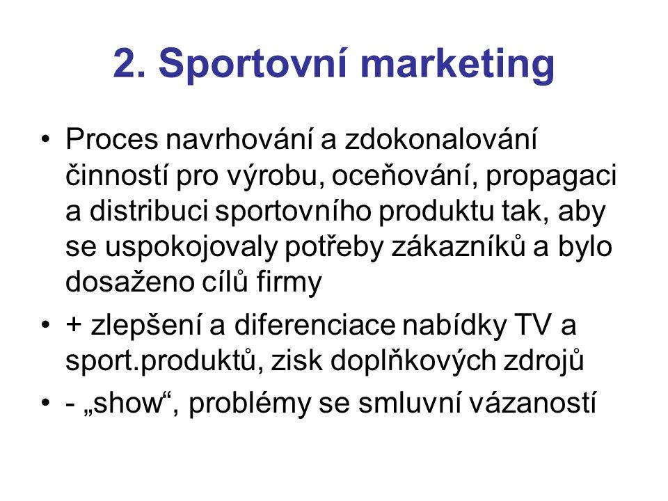 2. Sportovní marketing